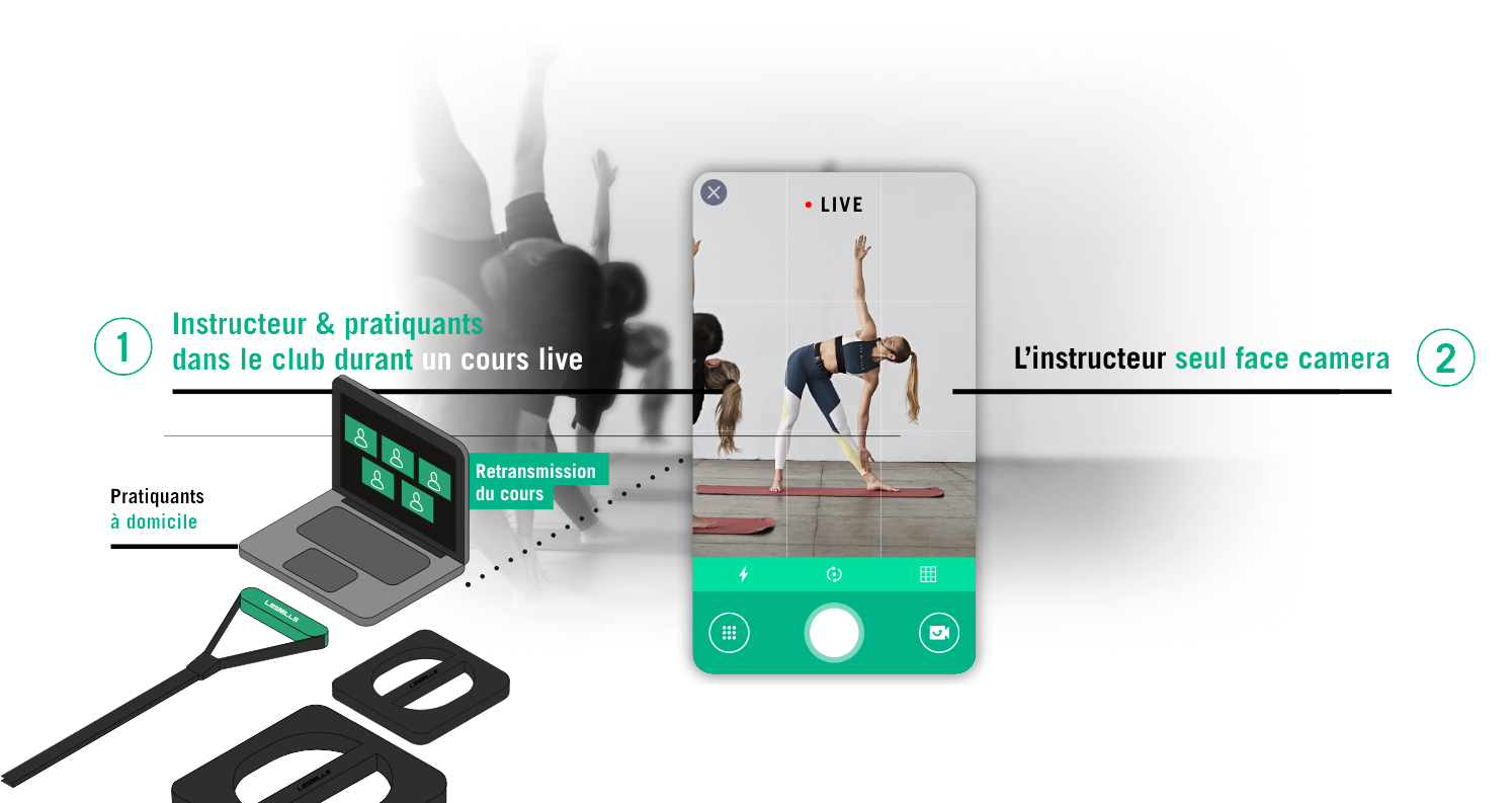 LES MILLS Live Streaming